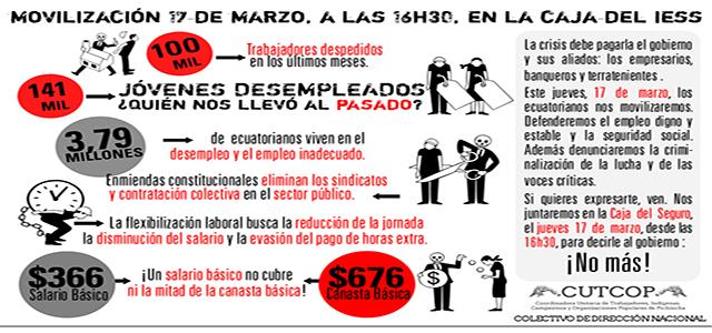 CEDOCUT convoca a la movilización nacional del 17 de marzo